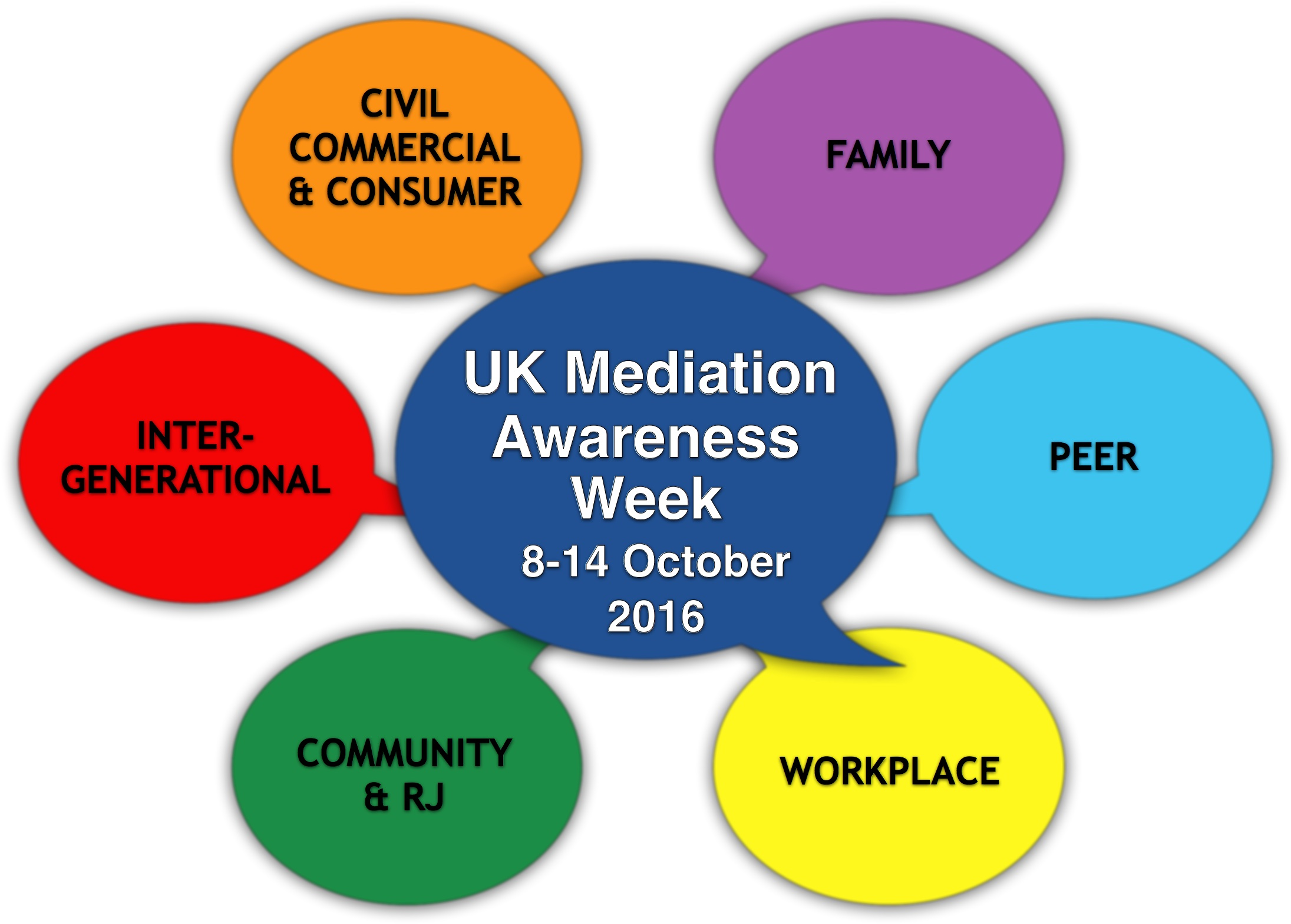 Mediation week